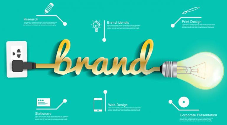 5 tecniche di branding per incrementare le prenotazioni dirette sfruttando le OTA